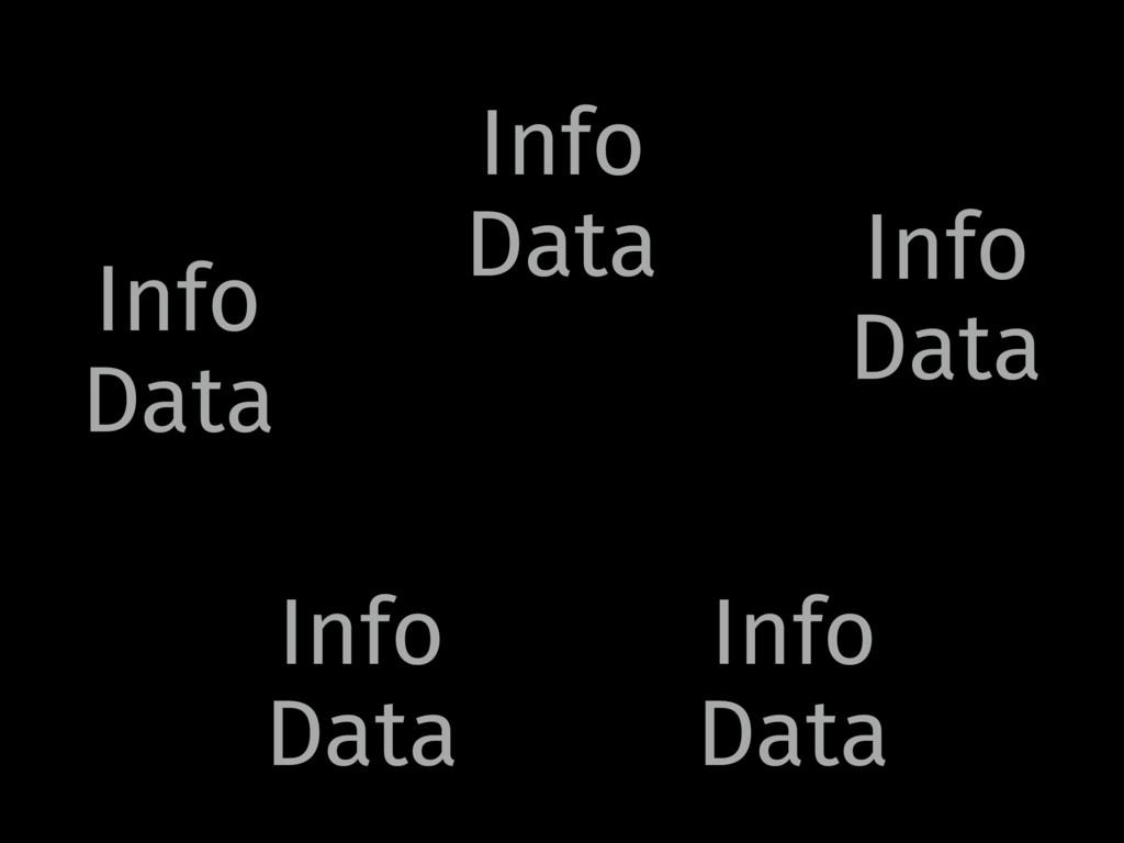 Info Data Info Data Info Data Info Data Info Da...