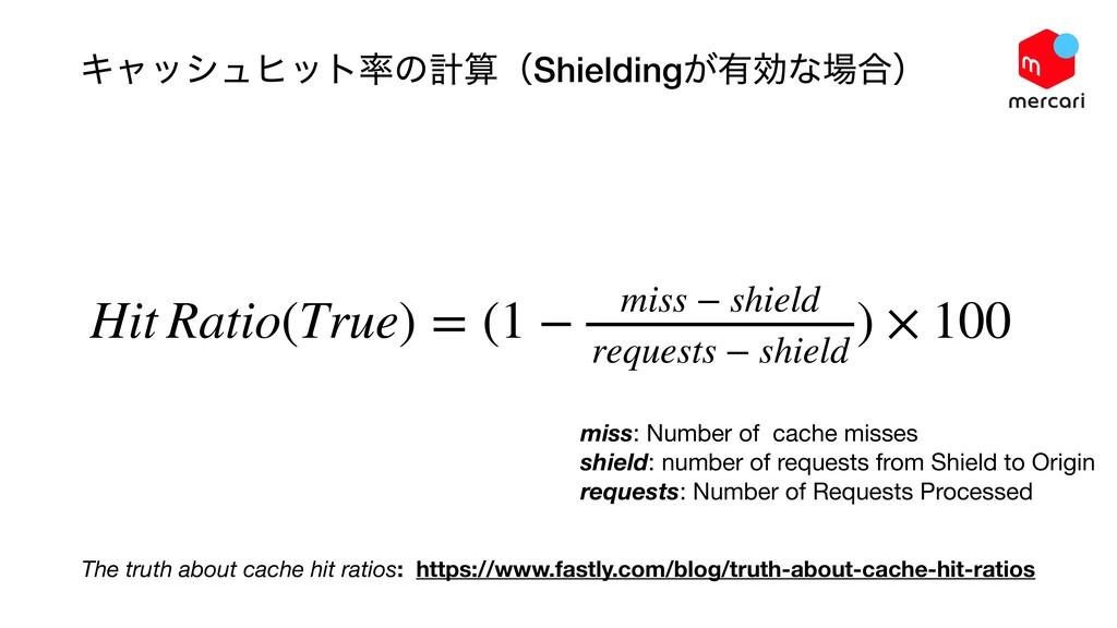 ΩϟογϡώοτͷܭʢShielding͕༗ޮͳ߹ʣ Hit Ratio(True) =...