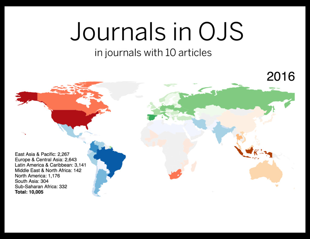 Journals in OJS in journals with 10 articles