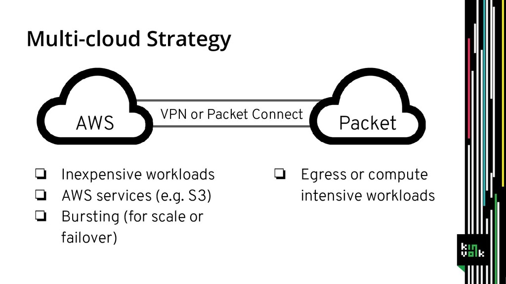 Multi-cloud Strategy ❏ Inexpensive workloads ❏ ...