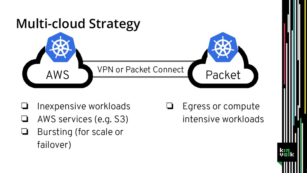 Multi-cloud Strategy AWS Packet ❏ Inexpensive w...