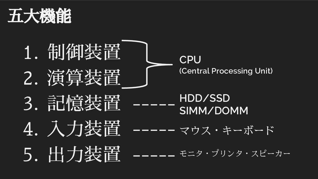 五大機能 1. 制御装置 2. 演算装置 3. 記憶装置 ----- 4. 入力装置 ----...