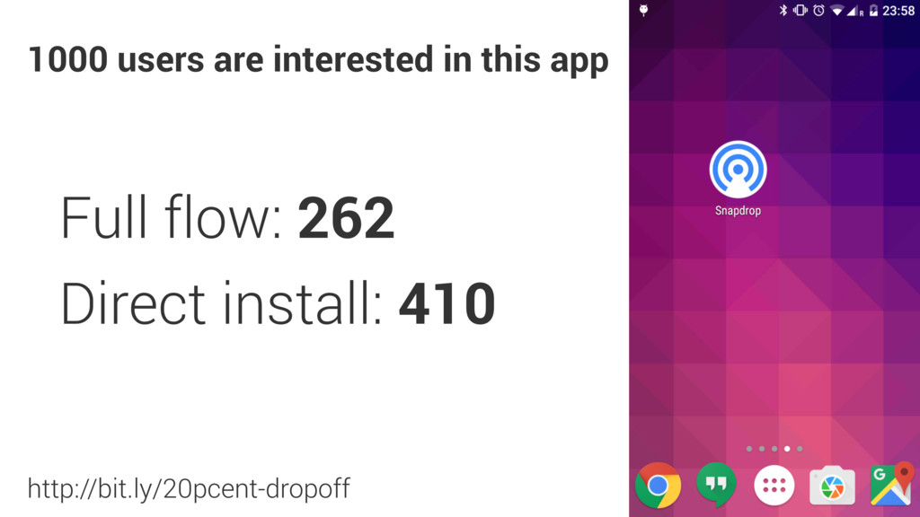 Full flow: 262 Direct install: 410 1000 users a...