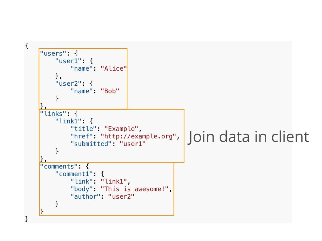 "Denormalization in NoSQL { ""users"": { ""user1"": ..."