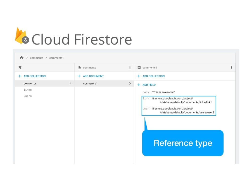 Cloud Firestore Reference type