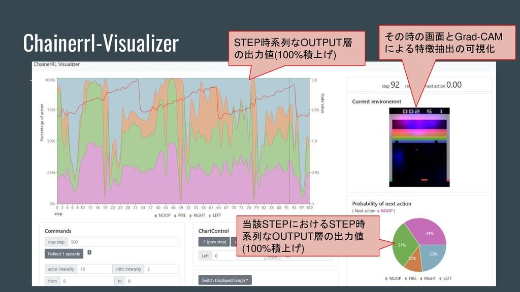 Chainerrl-Visualizer - XXX 当該STEPにおけるSTEP時 系列なO...