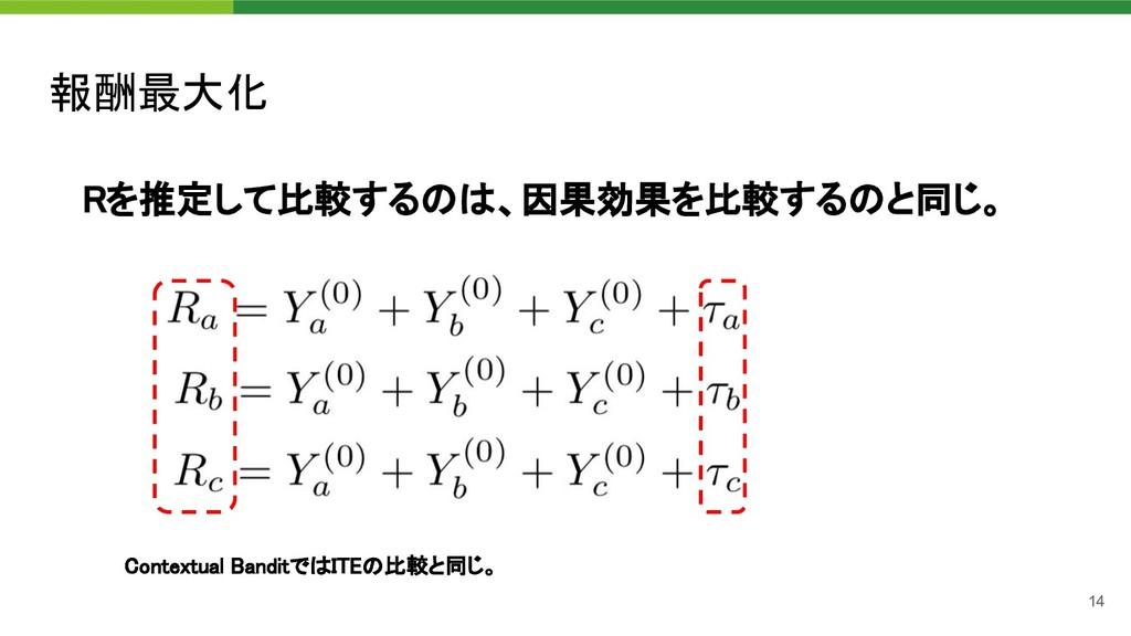 報酬最大化 Rを推定して比較するのは、因果効果を比較するのと同じ。 14 Contextu...