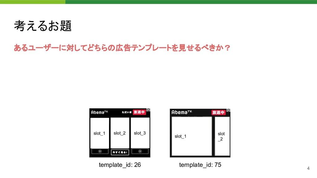 考えるお題 あるユーザーに対してどちらの広告テンプレートを見せるべきか?  4 slot...