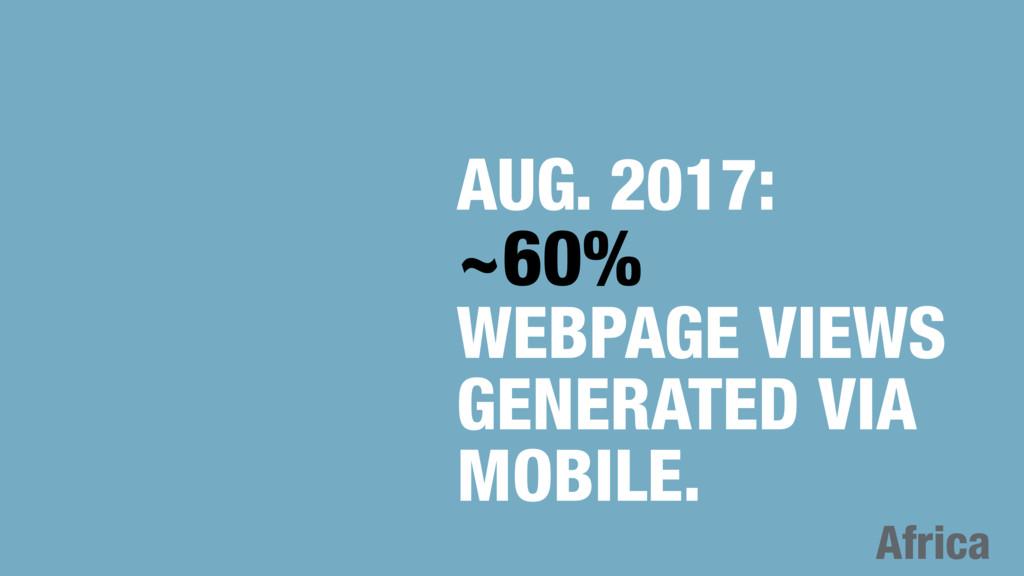 AUG. 2017: ~60% WEBPAGE VIEWS GENERATED VIA MOB...