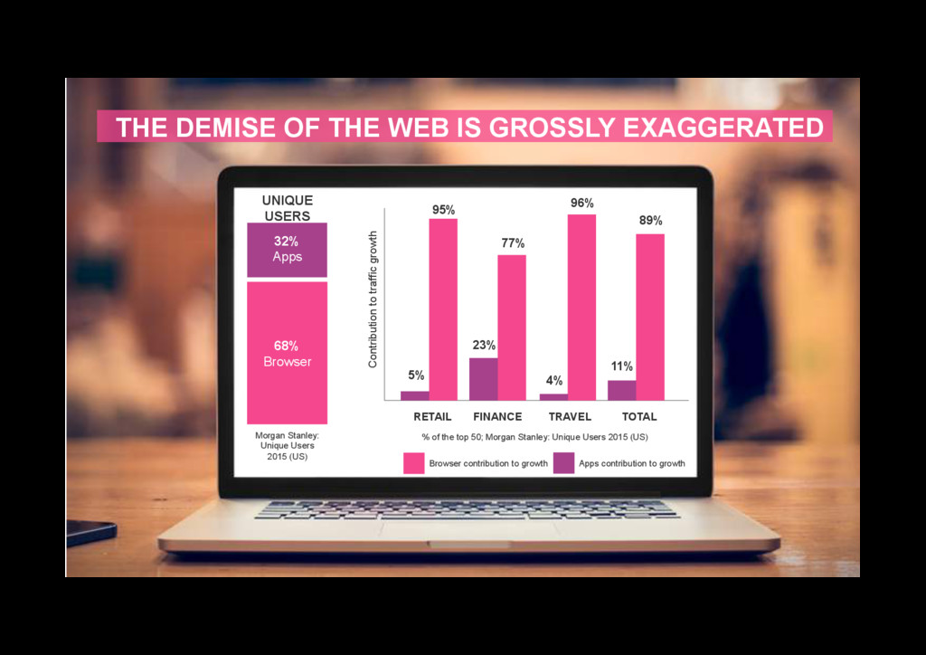 11 THE DEMISE OF THE WEB IS GROSSLY EXAGGERATED...