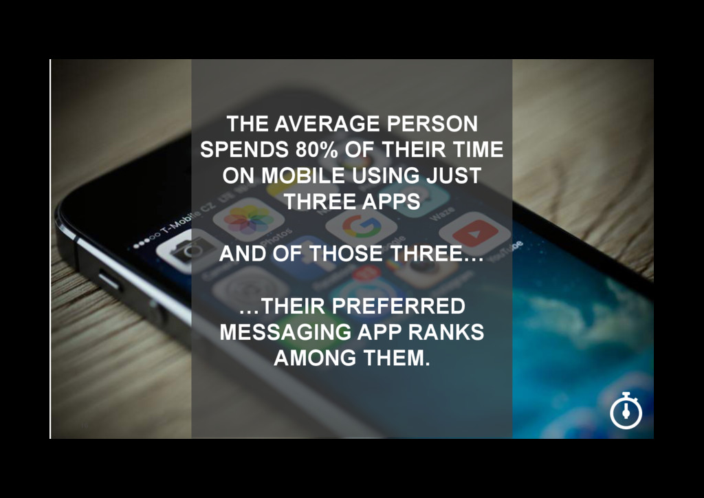 16 THE AVERAGE PERSON SPENDS 80% OF THEIR TIME ...