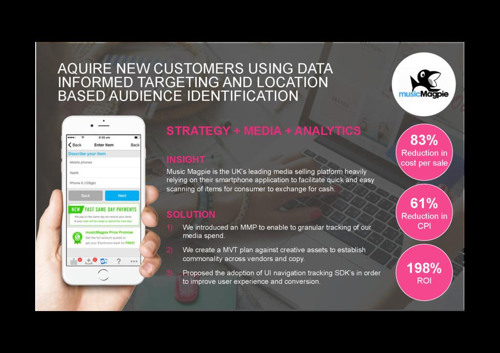 AQUIRE NEW CUSTOMERS USING DATA INFORMED TARGET...