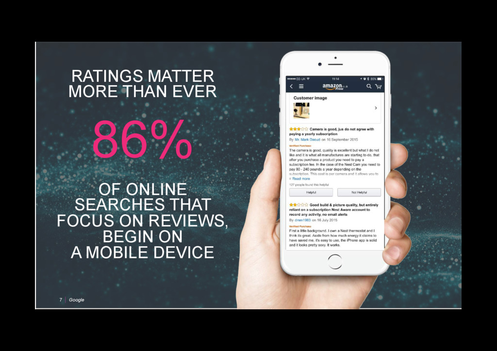 RATINGS MATTER MORE THAN EVER 86% OF ONLINE SEA...