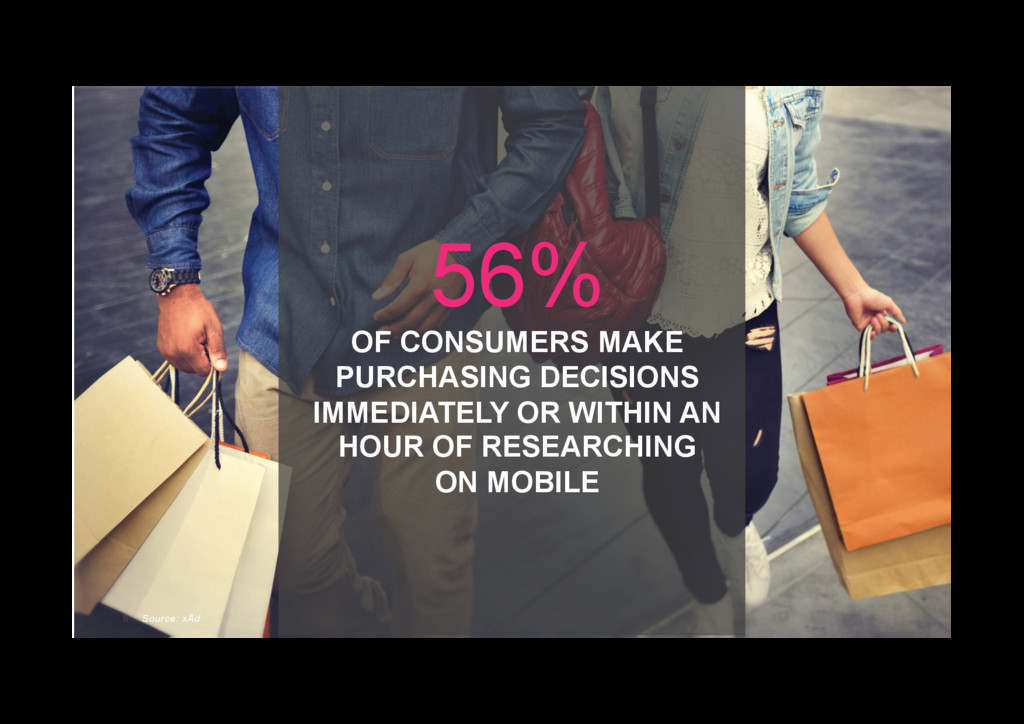 Source: xAd 8 56% OF CONSUMERS MAKE PURCHASING ...