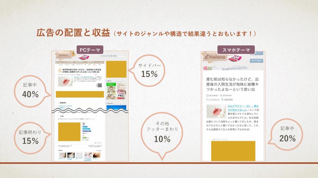 広告の配置と収益(サイトのジャンルや構造で結果違うとおもいます!) PCテーマ スマホテーマ ...