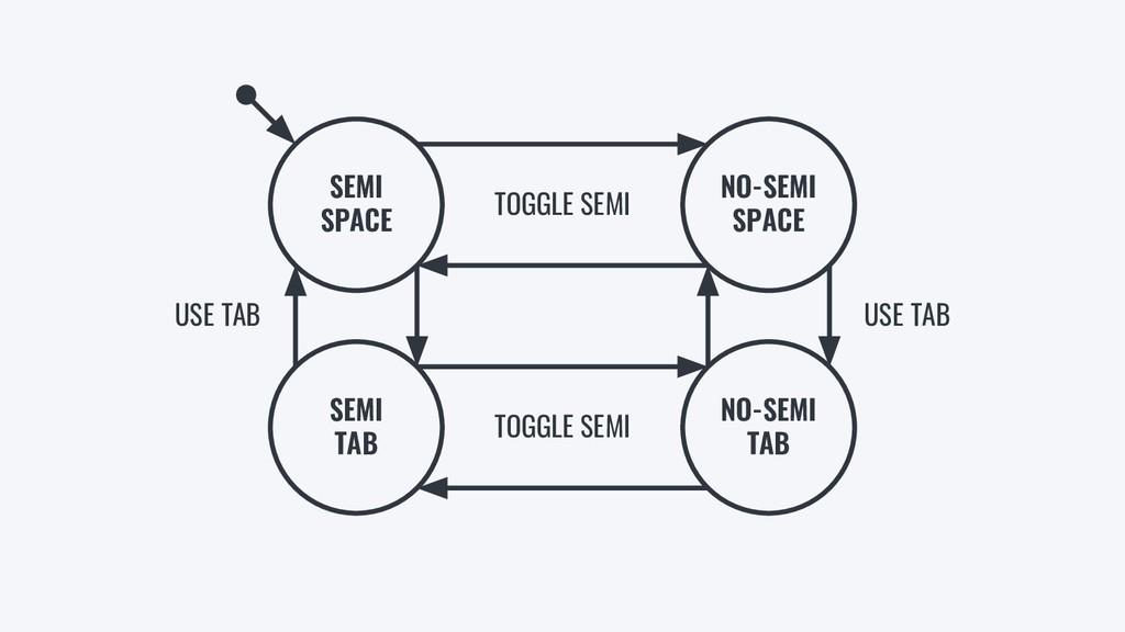 SEMI SPACE SEMI TAB NO-SEMI TAB NO-SEMI SPACE T...