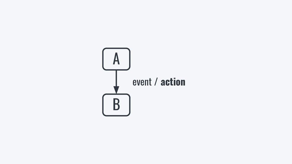 A B event / action
