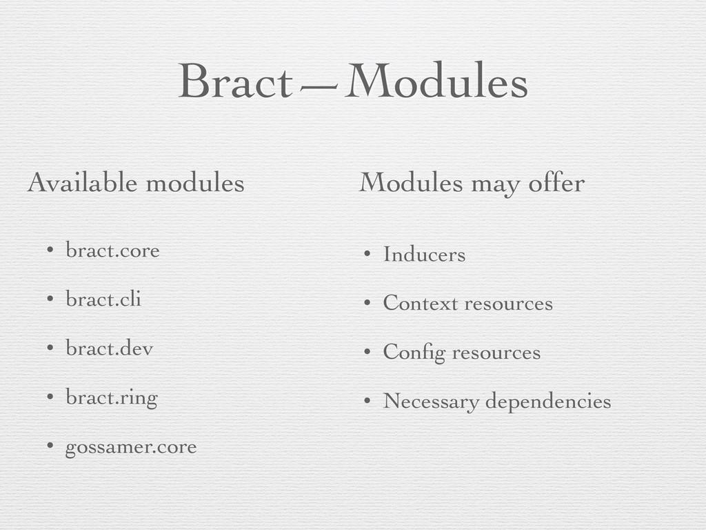 Bract—Modules • bract.core • bract.cli • bract....