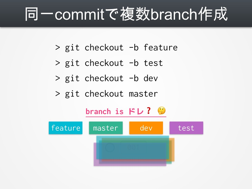 同一commitで複数branch作成 001 master dev > git checko...