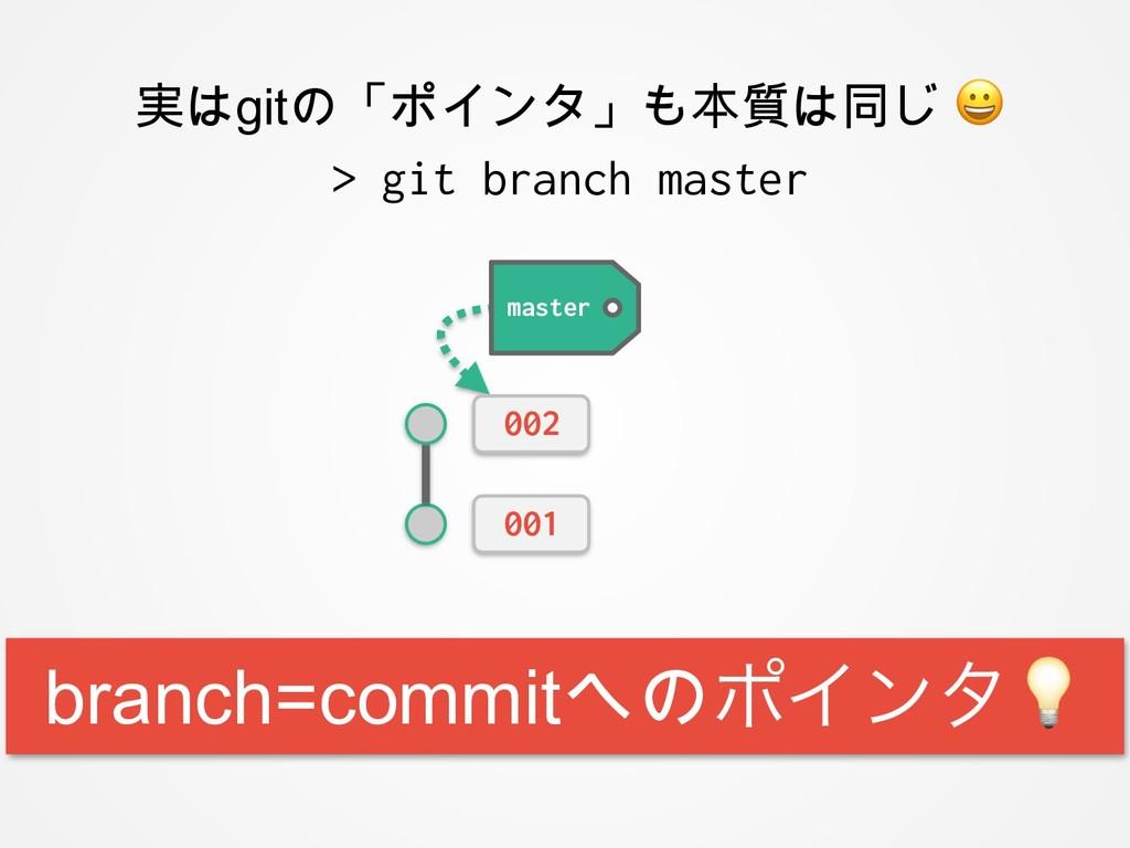 002 master branch=commitへのϙΠϯλ 001 実はgitの「ポインタ」...