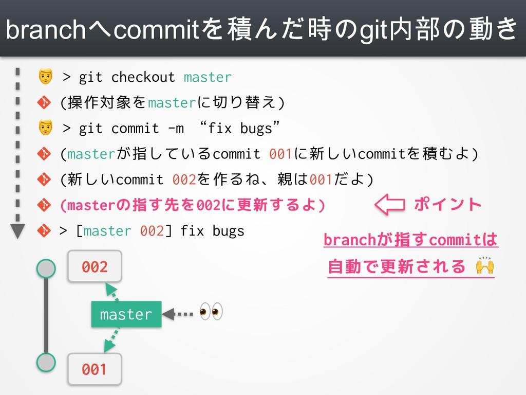 branchへcommitを積んだ時のgit内部の動き master 001  002  > ...