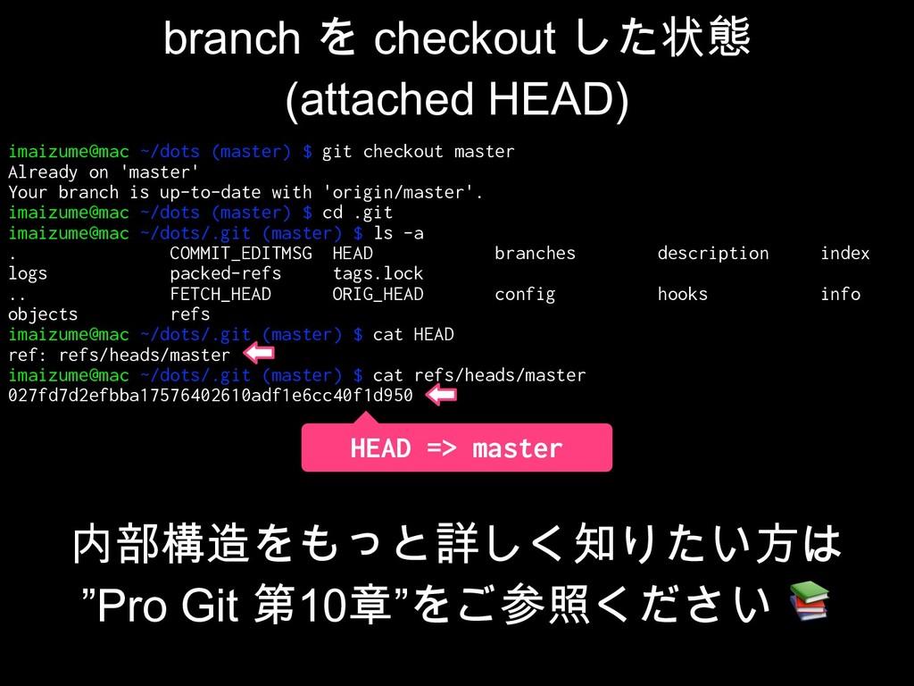 imaizume@mac ~/dots (master) $ git checkout mas...