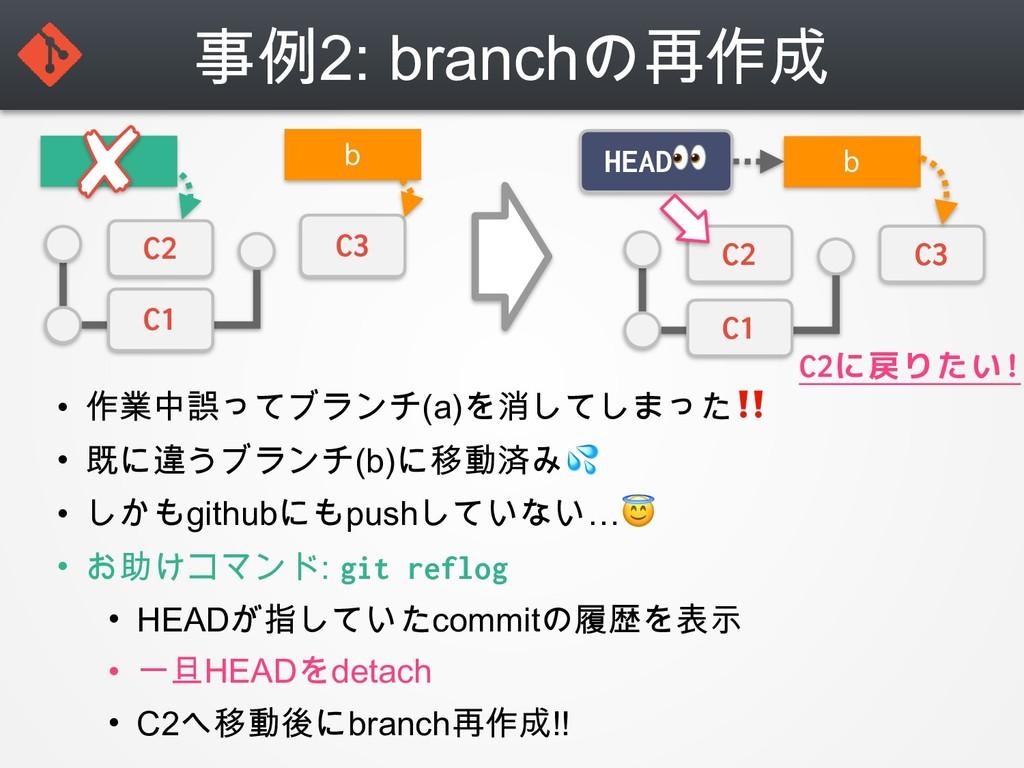事例2: branchの再作成 • 作業中誤ってブランチ(a)を消してしまった‼ • 既に違う...