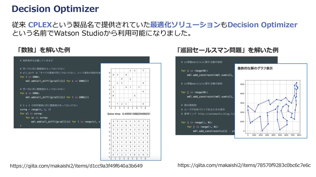 Decision Optimizer 従来 CPLEXという製品名で提供されていた最適化ソリュ...