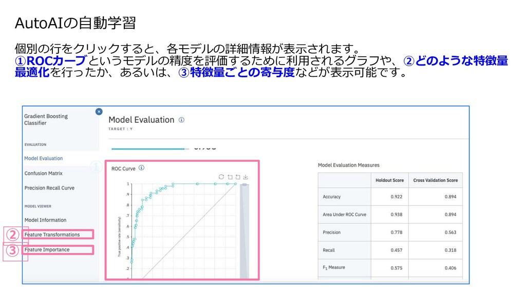 AutoAIの⾃動学習 個別の⾏をクリックすると、各モデルの詳細情報が表⽰されます。 ①ROC...