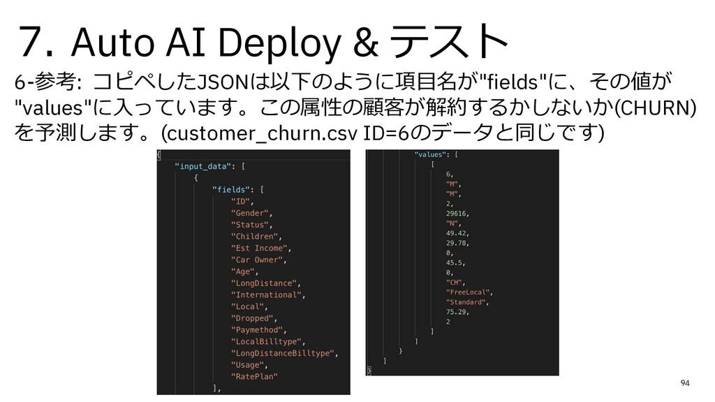 7. Auto AI Deploy & テスト 6-参考: コピペしたJSONは以下のように項...