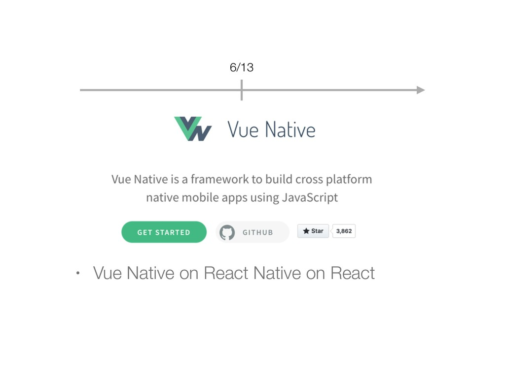 6/13 • Vue Native on React Native on React