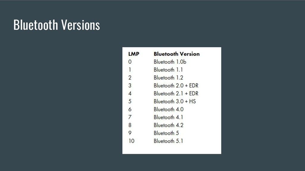 Bluetooth Versions