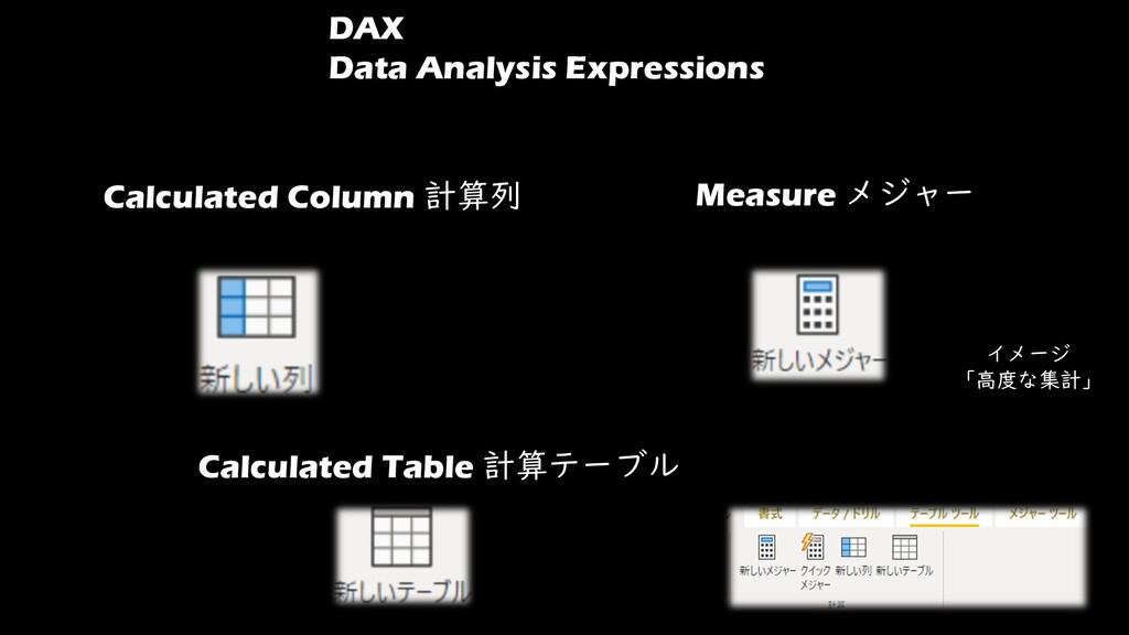 DAX Data Analysis Expressions Calculated Column...