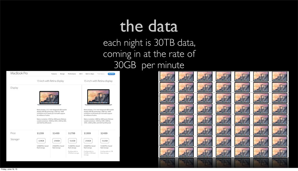 the data each night is 30TB data, coming in at ...