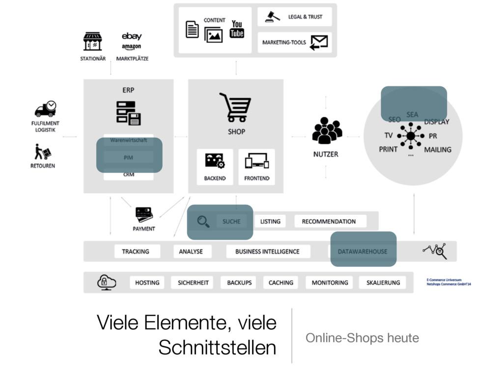 Viele Elemente, viele Schnittstellen Online-Sho...