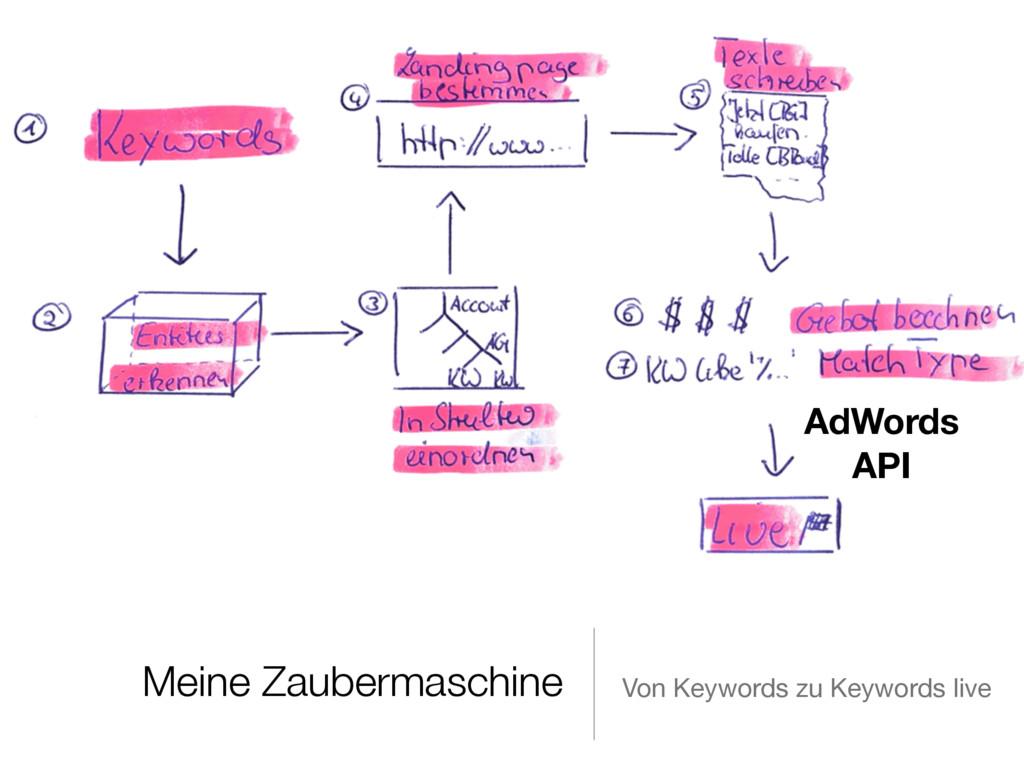 Meine Zaubermaschine AdWords API Von Keywords ...