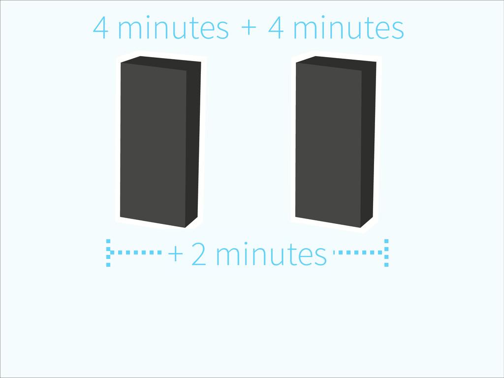 4 minutes 4 minutes + + 2 minutes