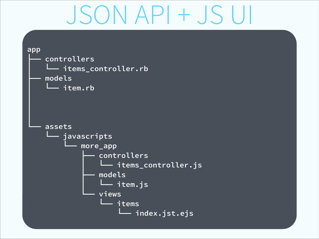 JSON API + JS UI ! app ├── controllers │ └── it...