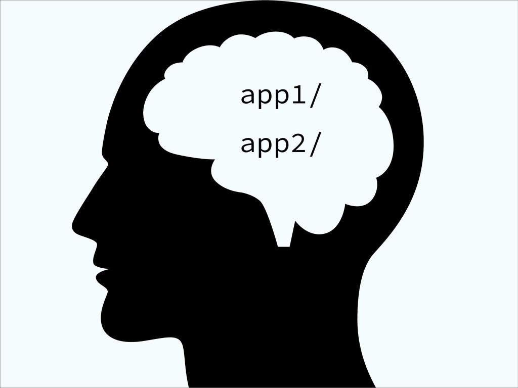 app1/ ! app2/