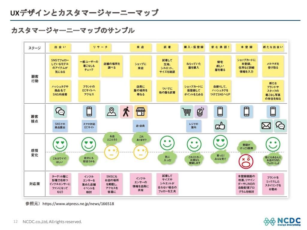 UXデザインとカスタマージャーニーマップ 12 カスタマージャーニーマップのサンプル 参照元)...