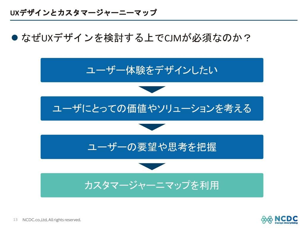 l なぜUXデザインを検討する上でCJMが必須なのか? UXデザインとカスタマージャーニーマッ...
