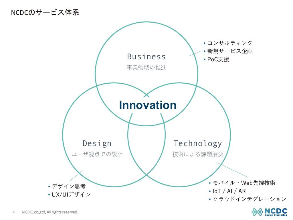 Business 事業領域の推進 Design ユーザ視点での設計 Technology 技術...