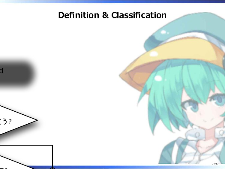 Definition & Classification d 使う? 14/87