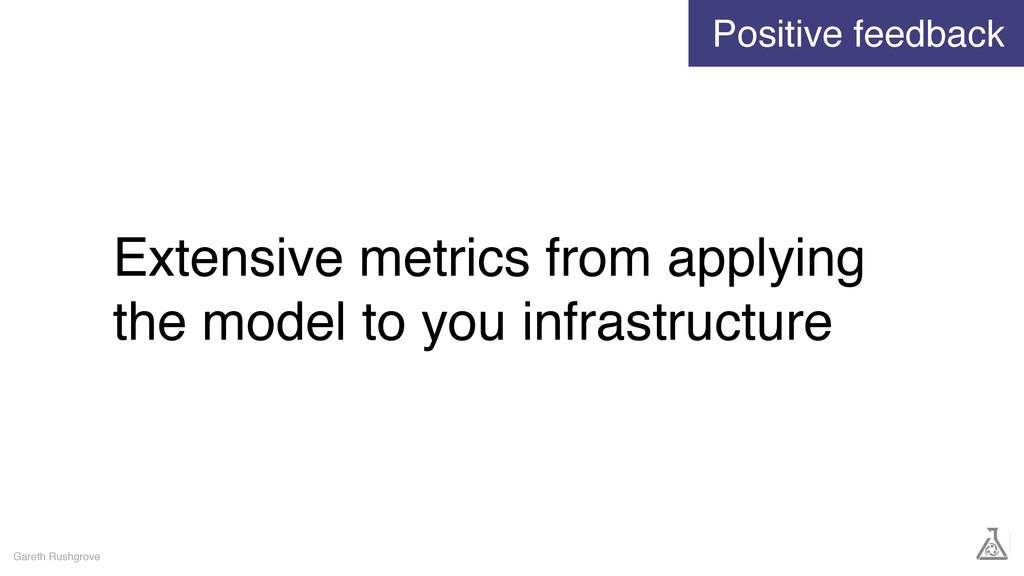 Extensive metrics from applying the model to yo...