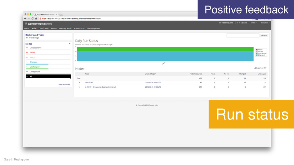 Gareth Rushgrove Run status Positive feedback