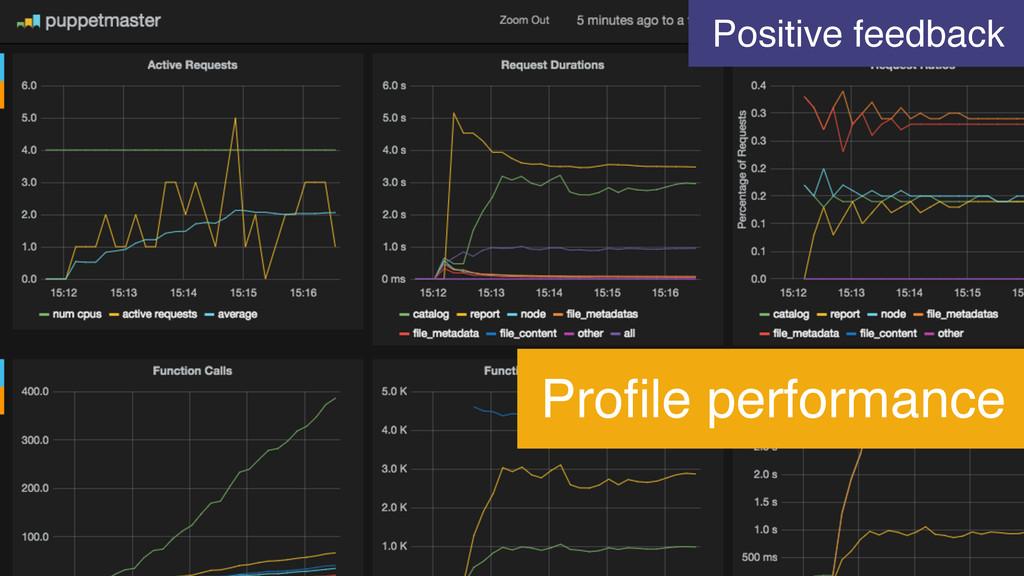 Profile performance Positive feedback