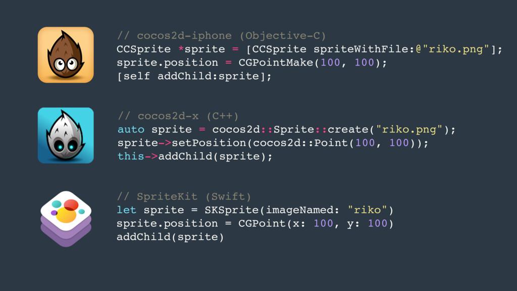 // cocos2d-iphone (Objective-C) CCSprite *sprit...