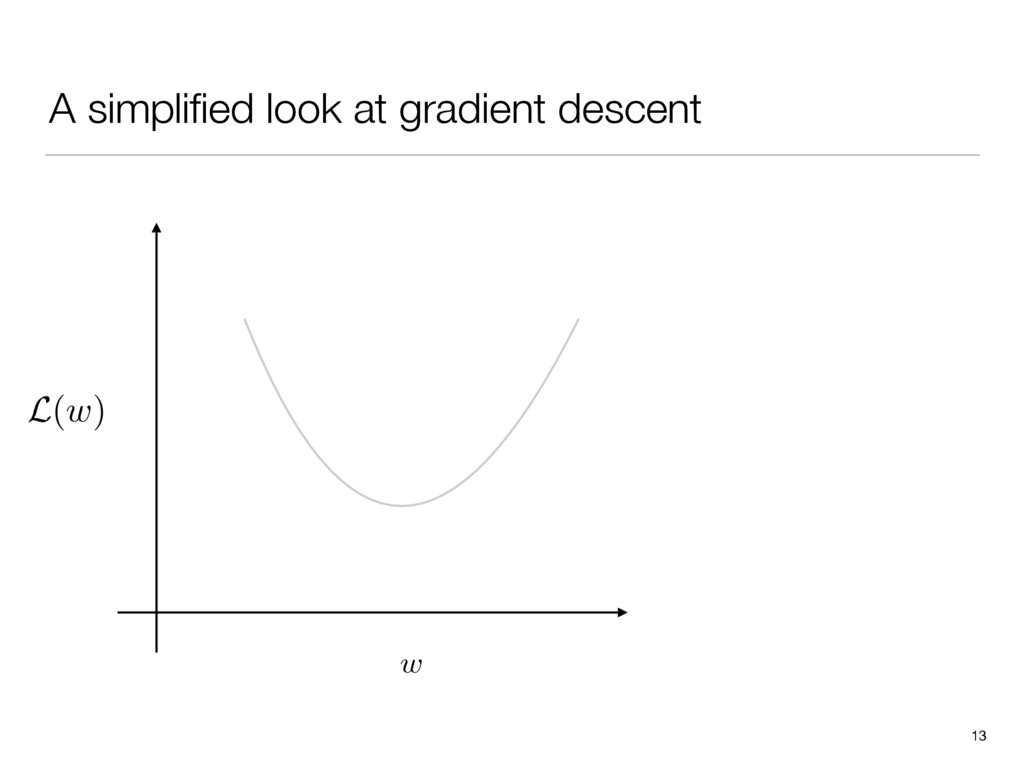 A simplified look at gradient descent 13 L(w) w