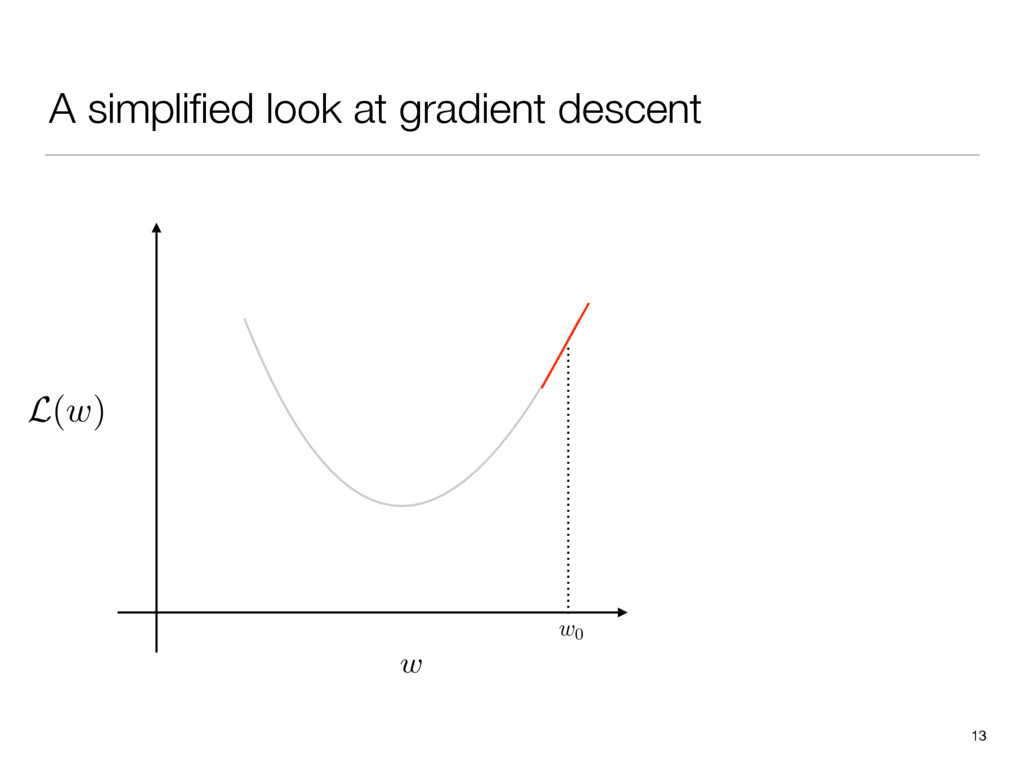 A simplified look at gradient descent 13 L(w) w ...