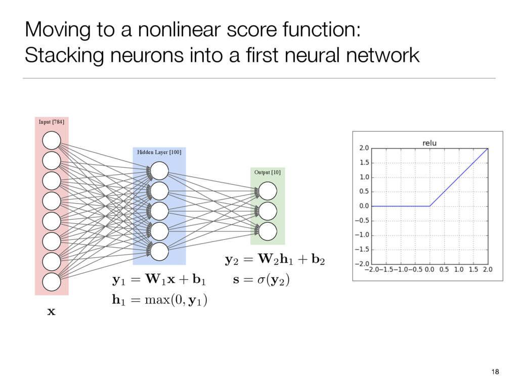 Moving to a nonlinear score function: Stacking ...
